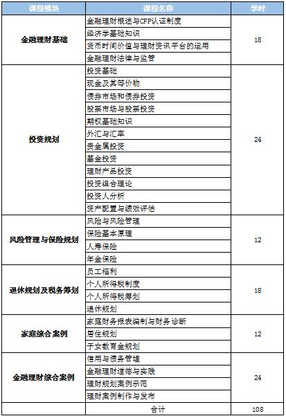 AFP課表.png