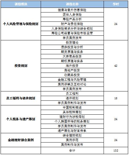 CFP課表.png